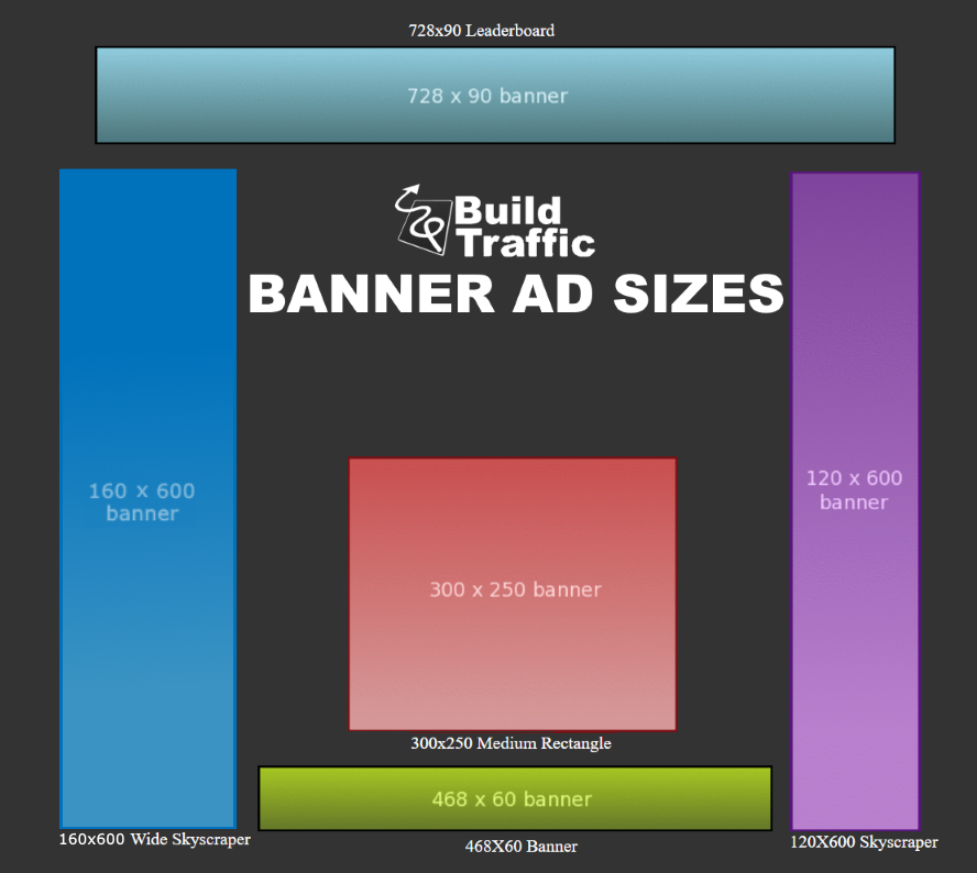 Buy Banner Ads