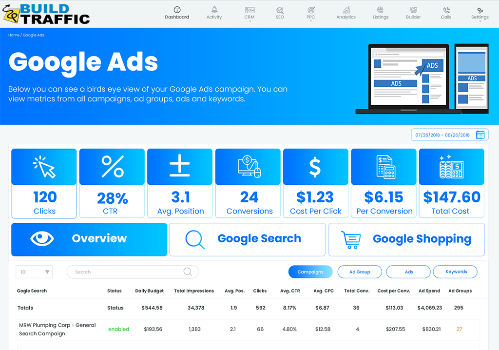 Pay Per Click PPC Client Dashboard